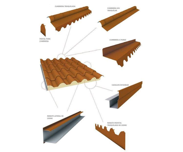 Remates para teja, cubierta, fachada y policarbonato