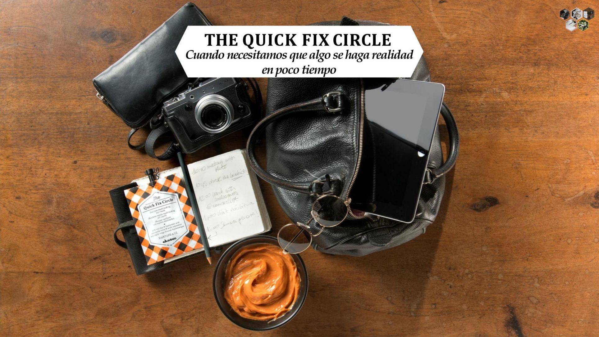 THE QUICK FIX CIRCLE: Alta Cosmética Natural de Sostenible Beauty Concepts
