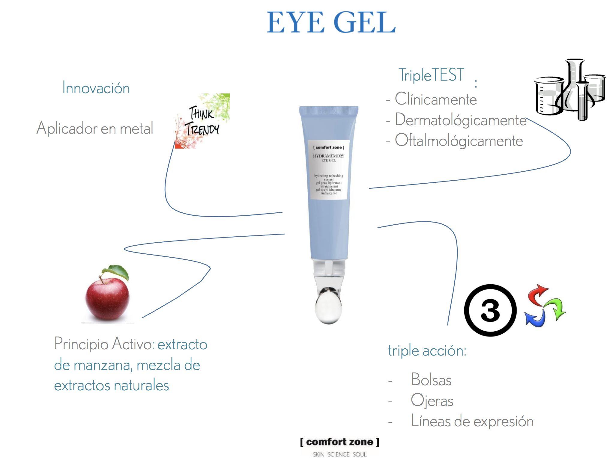 Eye Gel - gel para ojos hidratante y refrescante: Alta Cosmética Natural de Sostenible Beauty Concepts