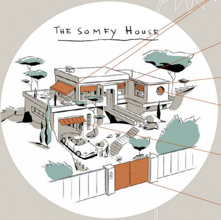Somfy House: Productos y servicios de Tu Casa en un Click