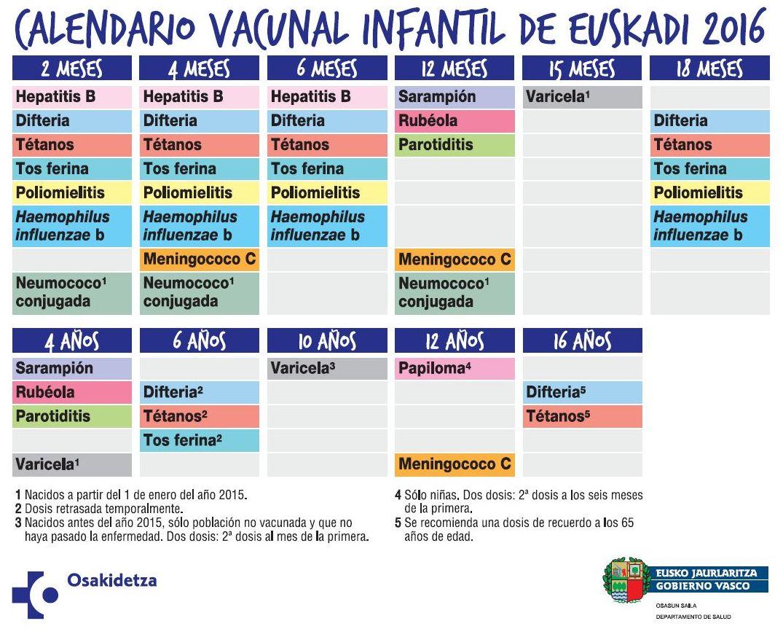 Foto 21 de Farmacias en Vitoria-Gasteiz | Farmacia Martínez Rementería
