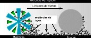 MICROFIBRAS