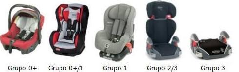 Sistemas de retención infantil en el coche (Actualitzado a 6/10/2015): SECCIONES Y ARTÍCULOS de Centro Pediátrico ARCC Vilassar de mar