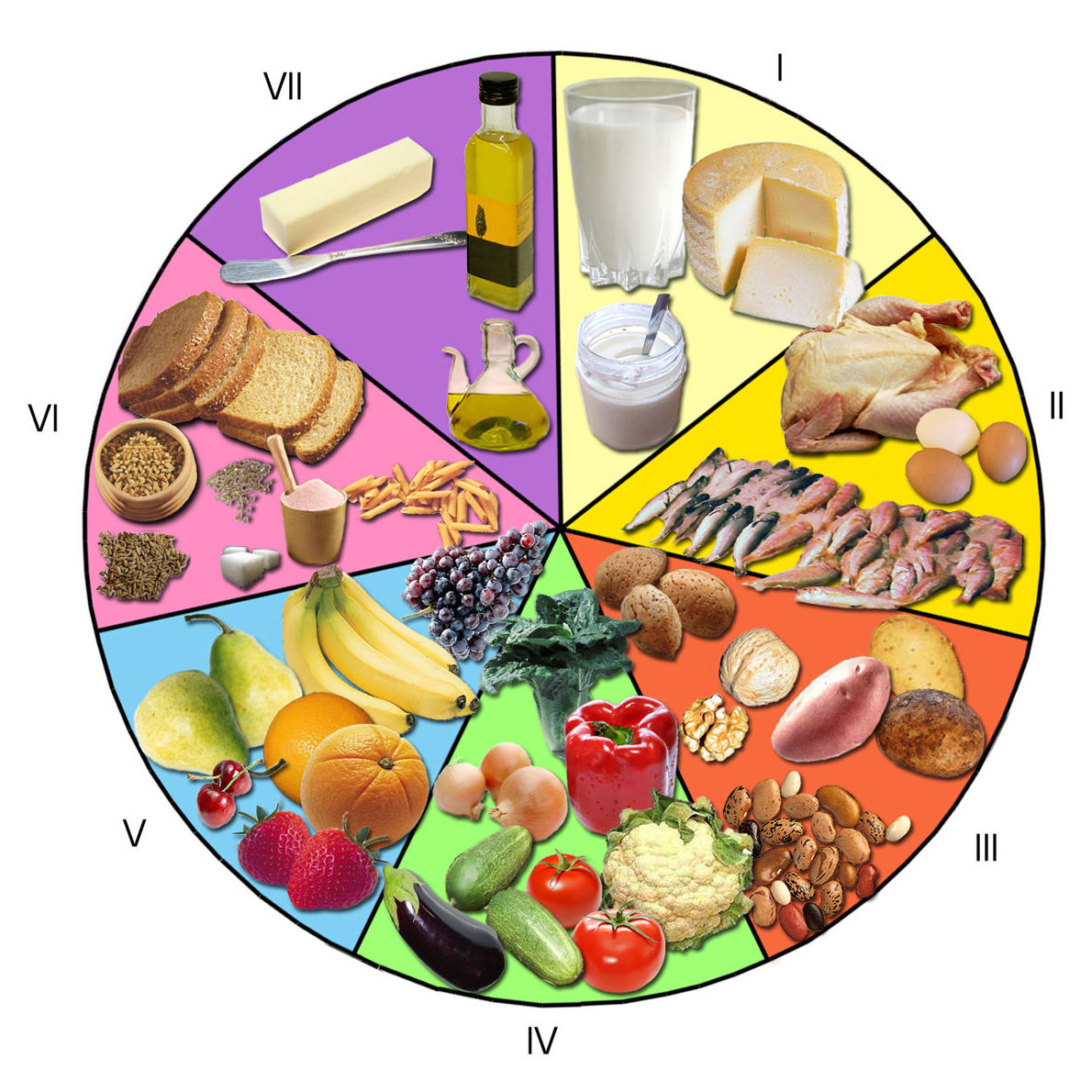 Intolerancia alimenticia: Análisis Clínicos  de Laboratorio Dra. Teresa Marín