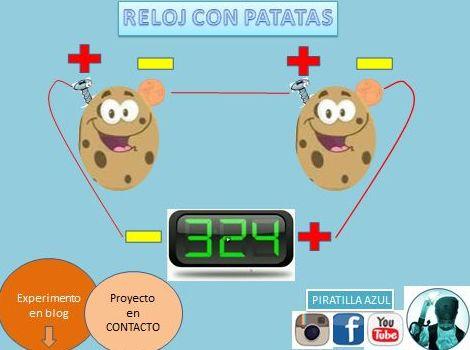 Reloj con patatas