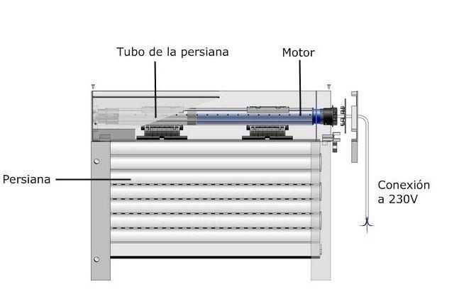 Motores de persianas en oviedo persianas pe anora - Sistema persianas enrollables ...