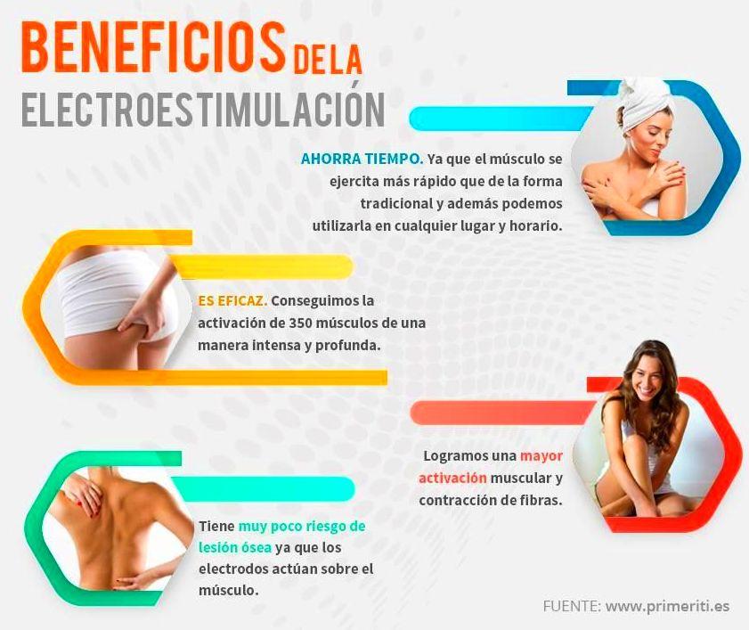 Foto 1 de Servicios de salud y bienestar en Albacete | Clinika Physion