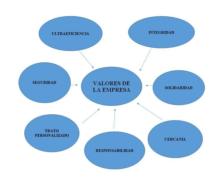 Compromiso social de la empresa: Servicios de TRANSPORTES CIUDAD DE ALHAMA DE ALMERÍA, S.L