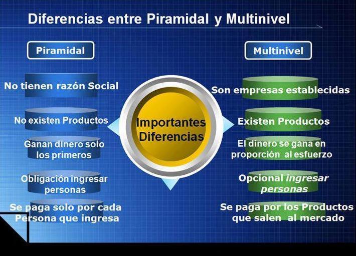 Network Marketing: Productos de Violeta Murillo Distribuidora de Kannaway y Ariix en España