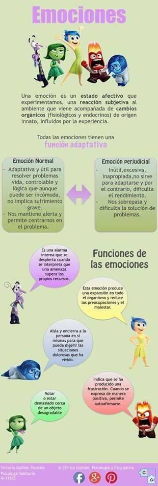 Foto 253 de Psicólogos en Benidorm | Psicóloga Rosario Ortuño