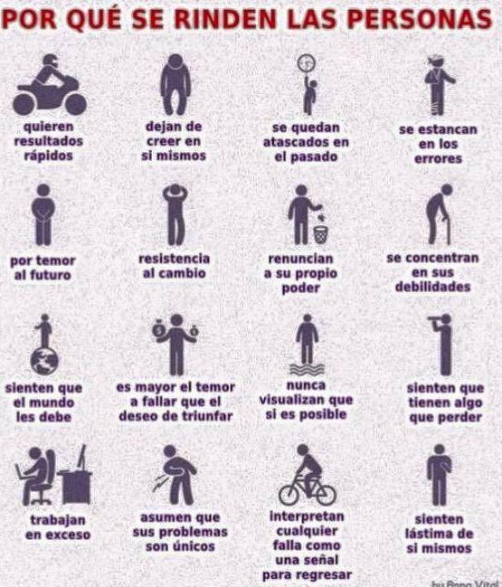 Foto 254 de Psicólogos en Benidorm | Psicóloga Rosario Ortuño