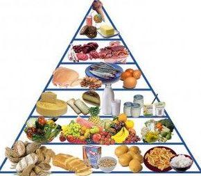 La mejor dieta en Arturo Soria