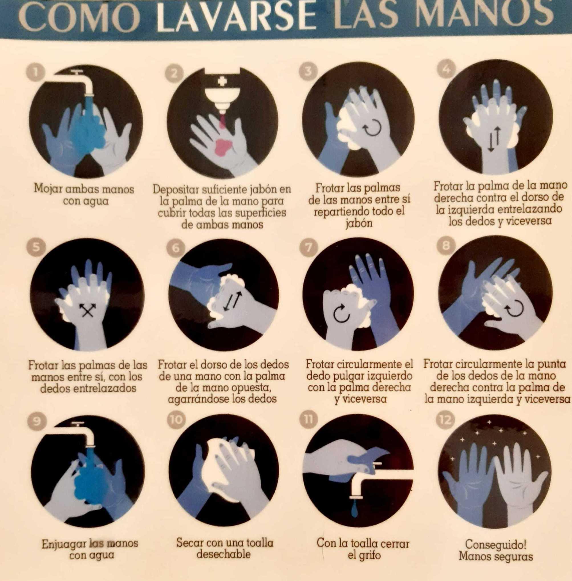 Protocolo para lavarse las manos covid-19