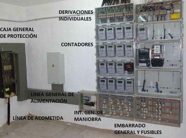 centralizacion de contadores