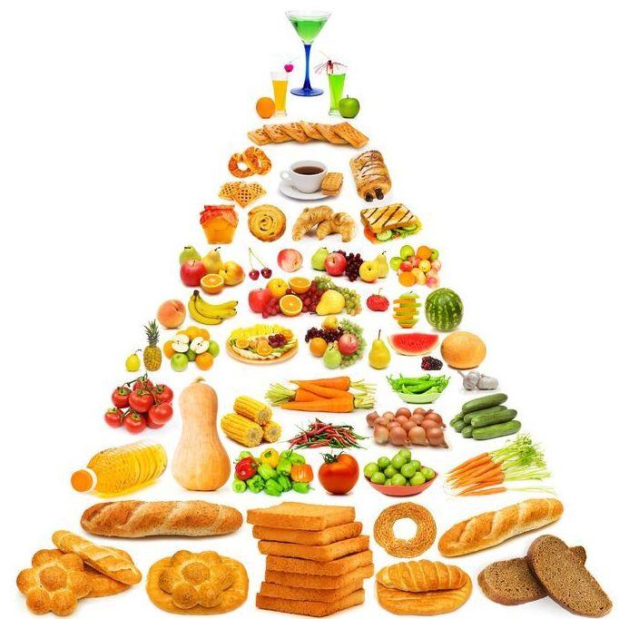 Dietas de adelgazamiento en Leioa
