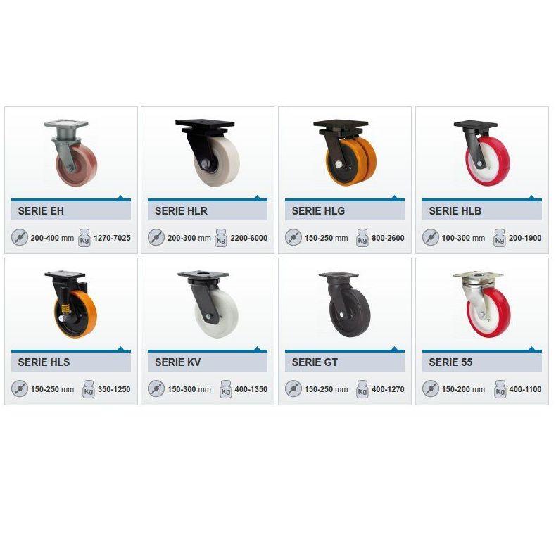 Ruedas: Productos de Suministros Normalizados Industriales Rasan, S.L.