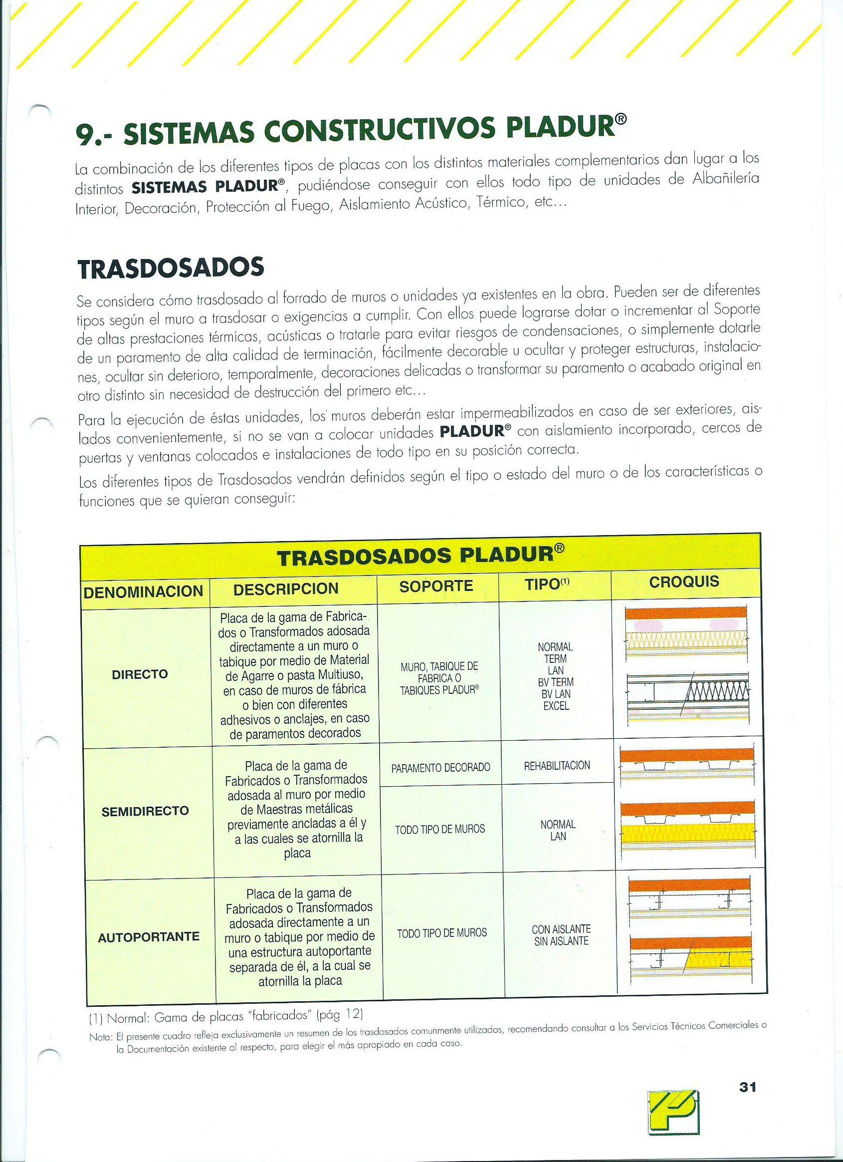 TRASDOSADOS PLADUR: Servicios de Implac