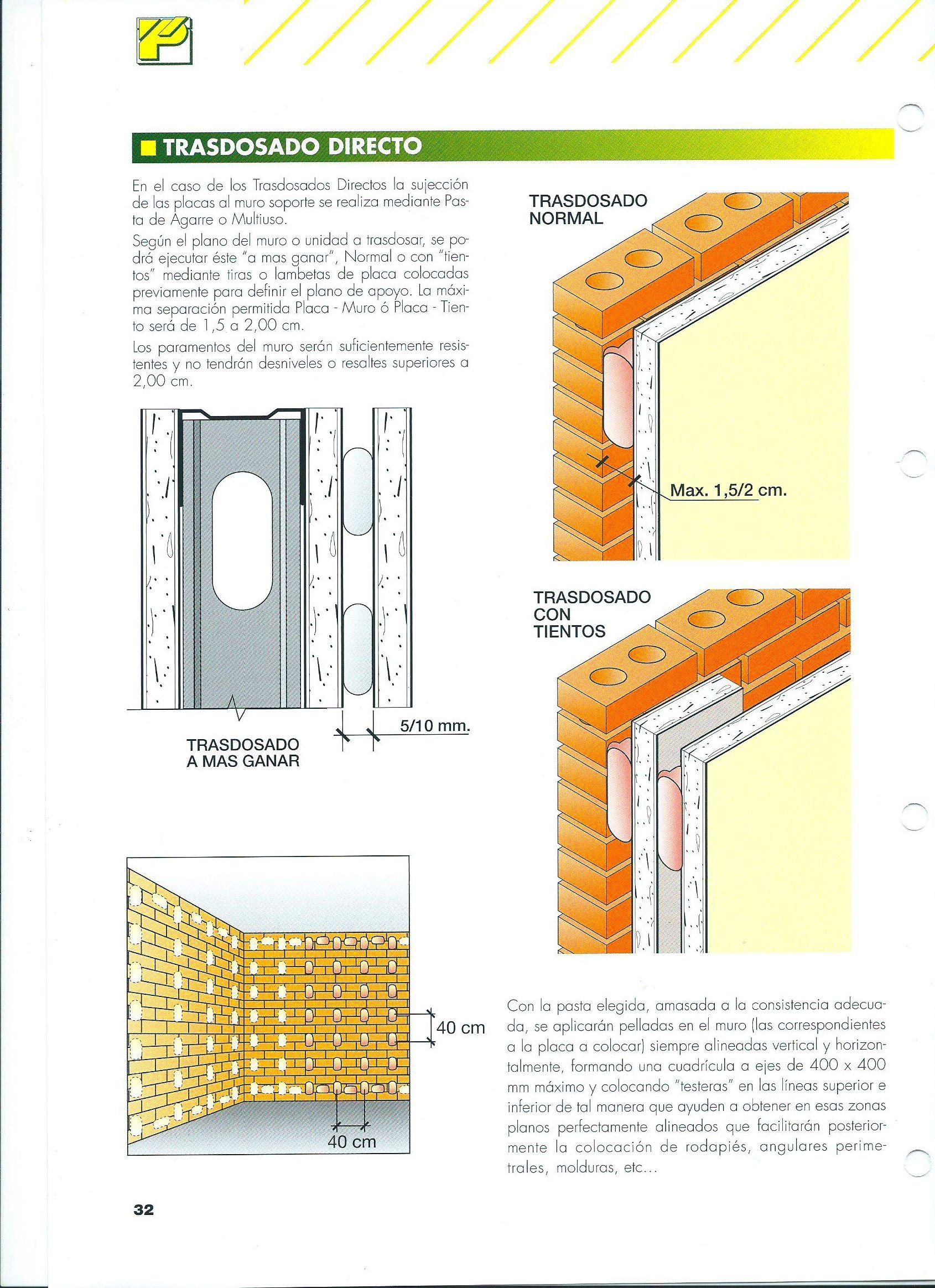 Foto 132 de Aislamientos acústicos y térmicos en  | Implac