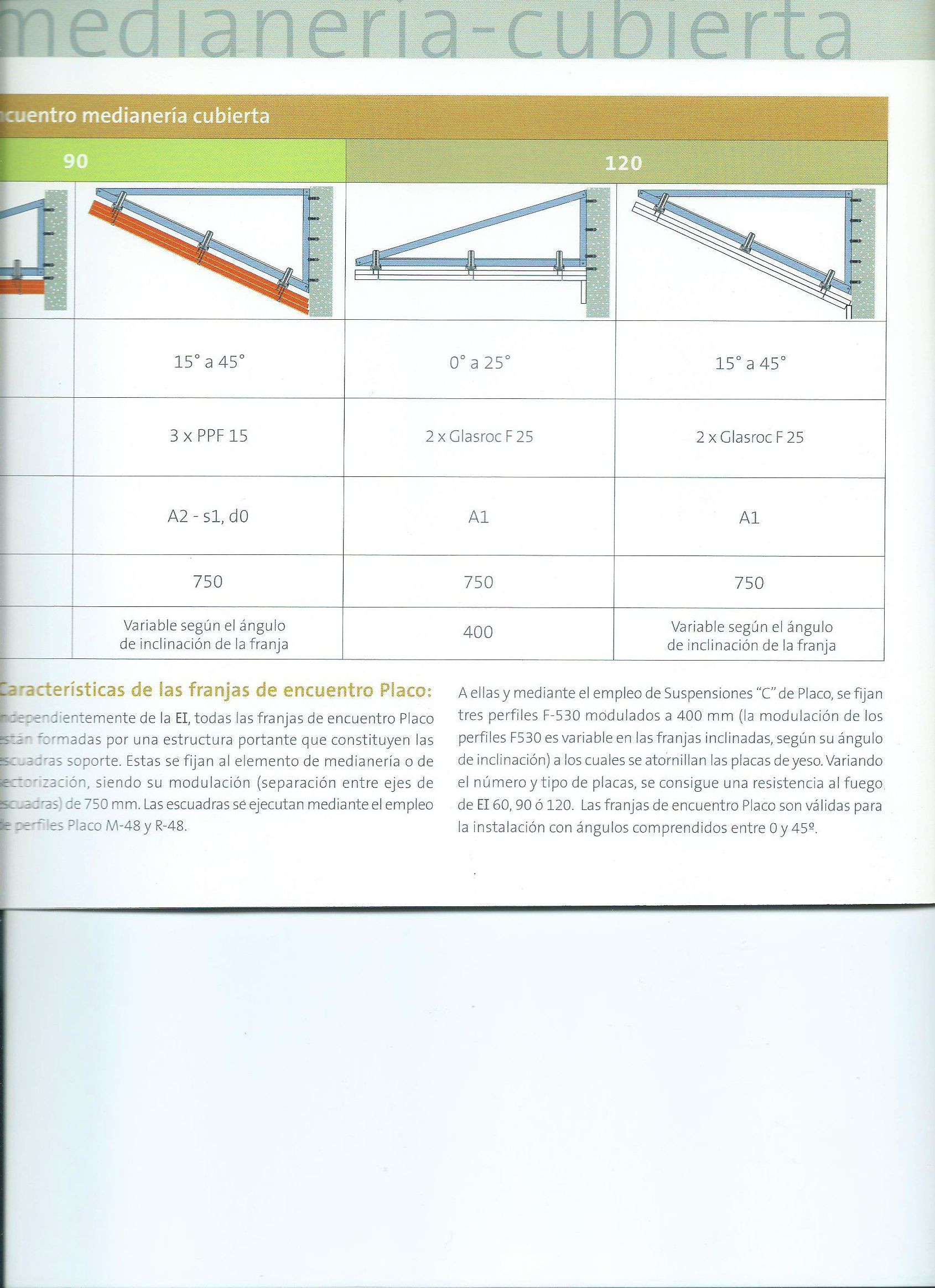 Foto 156 de Aislamientos acústicos y térmicos en  | Implac