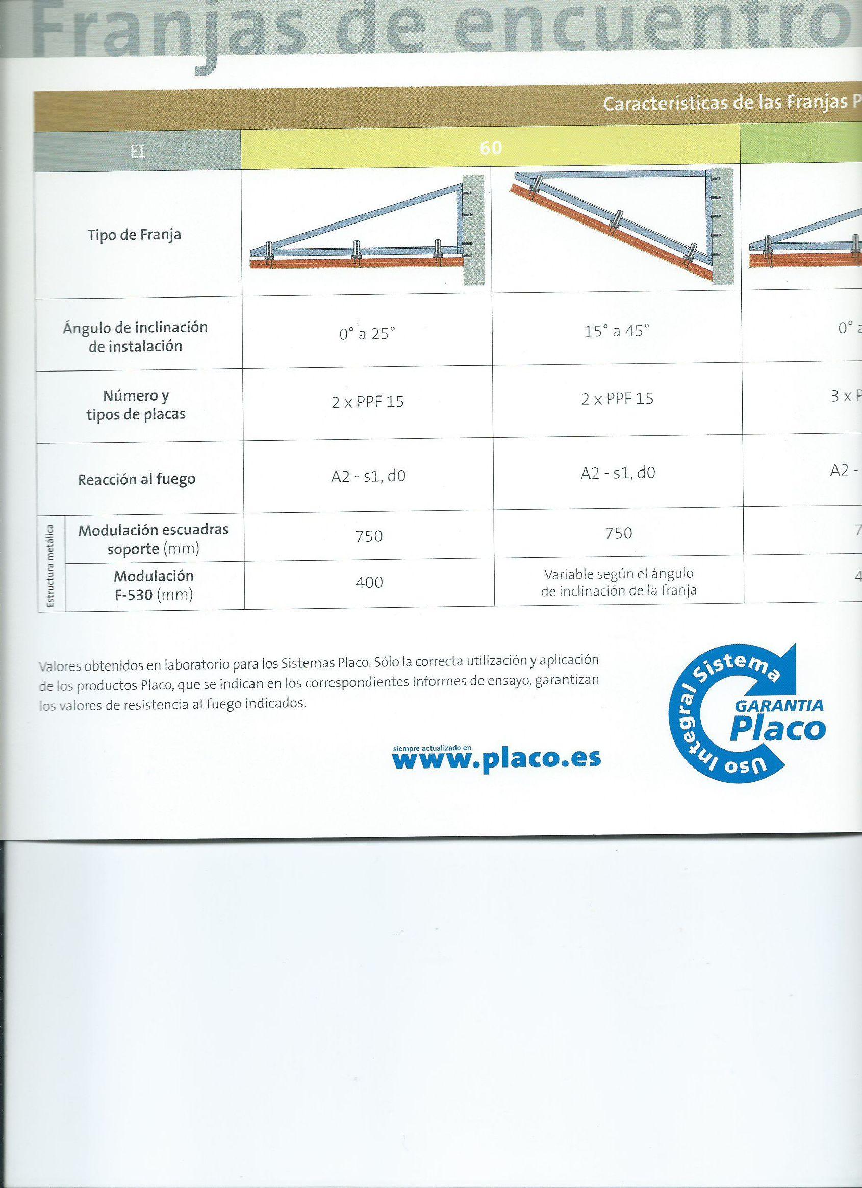 Foto 83 de Aislamientos acústicos y térmicos en  | Implac