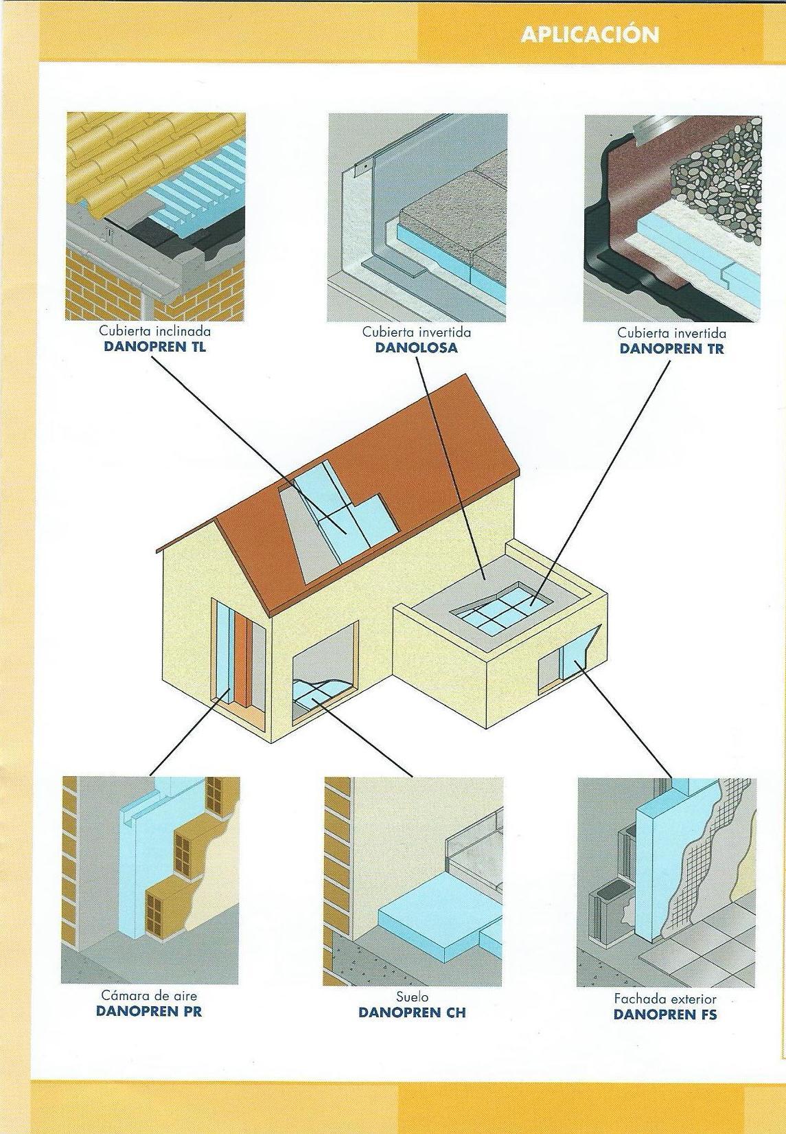 Danopren, aislamiento térmico para edificación