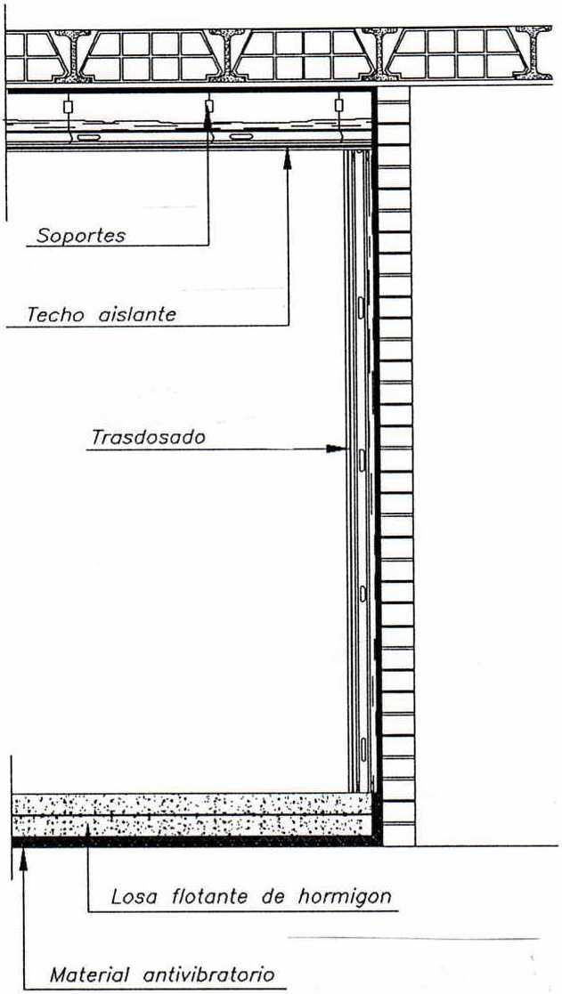 sistemas pladur  INSONORIZACION