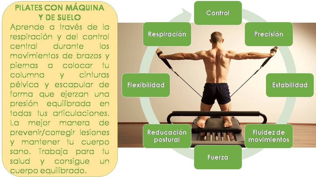 Pilates Máquina y Suelo en Fisioestar