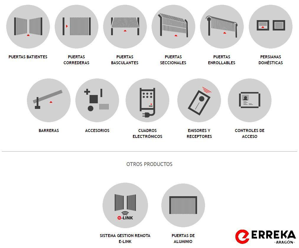 Elige entre nuestra amplia gama de motores y automatismos - Erreka Aragón