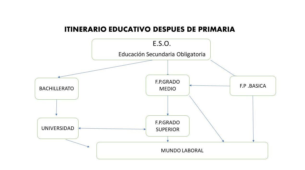 Foto 2 de Psicopedagogia en  | ekimena Psikopedagogia