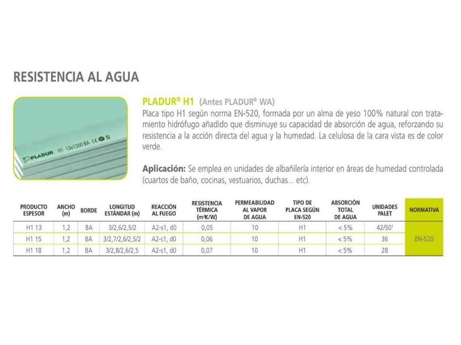 Pladur H1: Materiales - Distribuciones de AISLAMIENTOS LORSAN