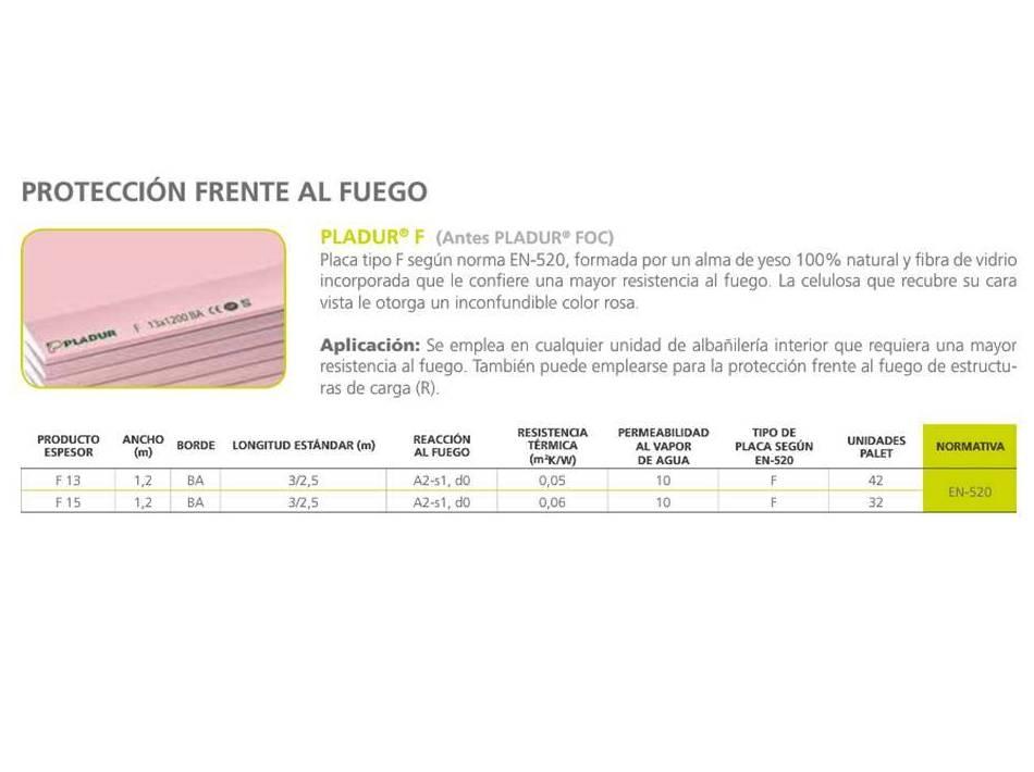 Pladur F: Materiales - Distribuciones de AISLAMIENTOS LORSAN