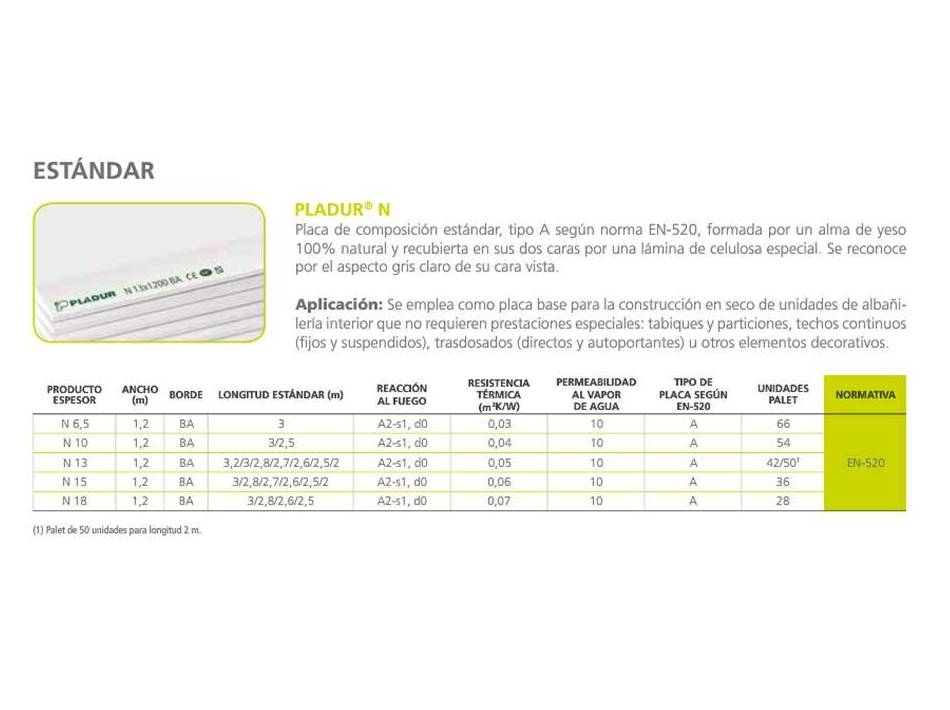 Pladur N: Materiales - Distribuciones de AISLAMIENTOS LORSAN
