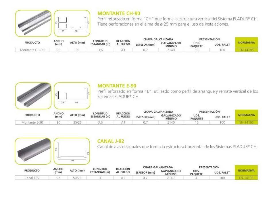 Perfiles Sistema Pladur CH: Materiales - Distribuciones de AISLAMIENTOS LORSAN