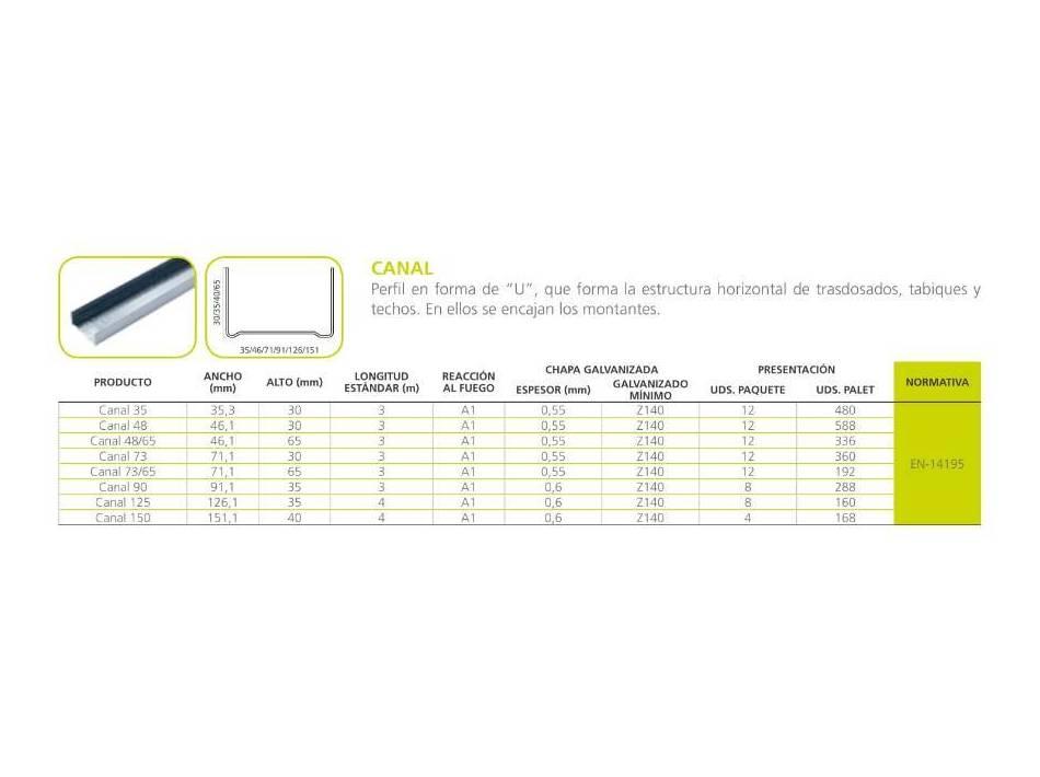 Canal: Materiales - Distribuciones de AISLAMIENTOS LORSAN