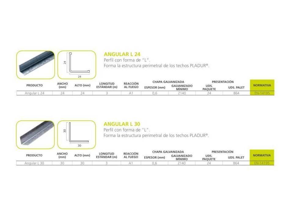 Angular: Materiales - Distribuciones de AISLAMIENTOS LORSAN