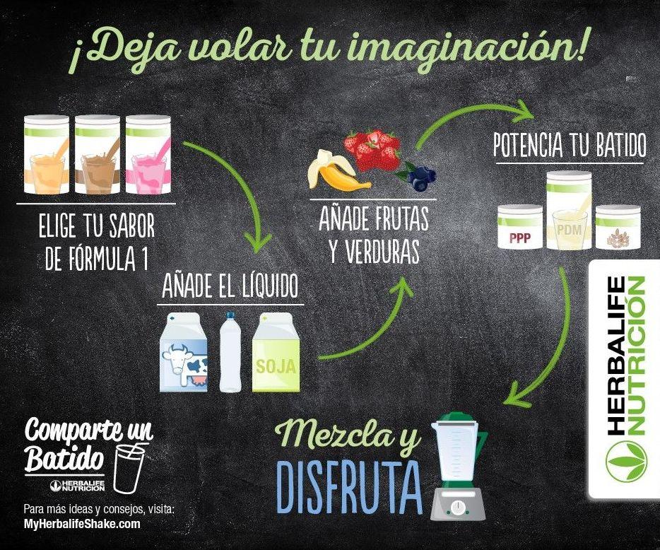Batidos saludables. Deja volar tu imaginación con Herbalife Nutrición