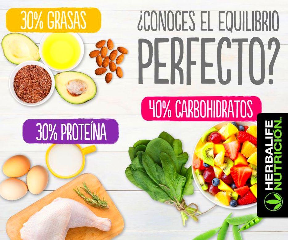 Equilibrio de nutrientes