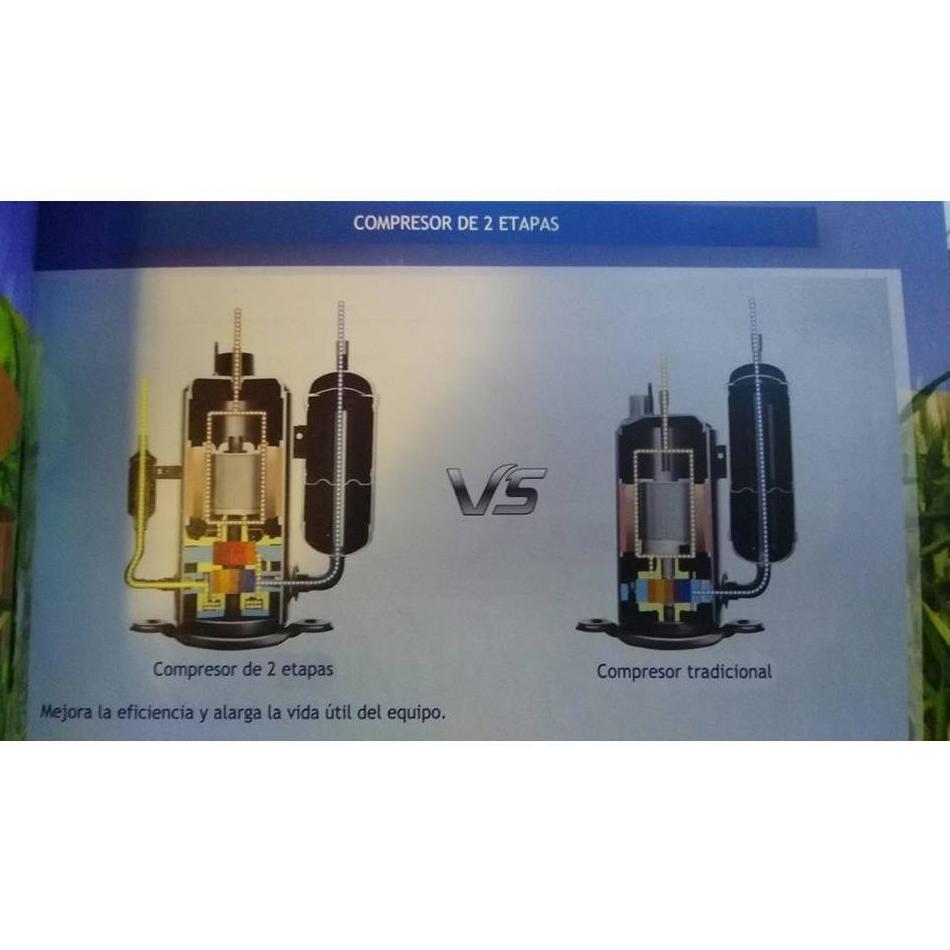 Compresores de 2 etapas: Servicios y Productos de JPG Climatización Canarias