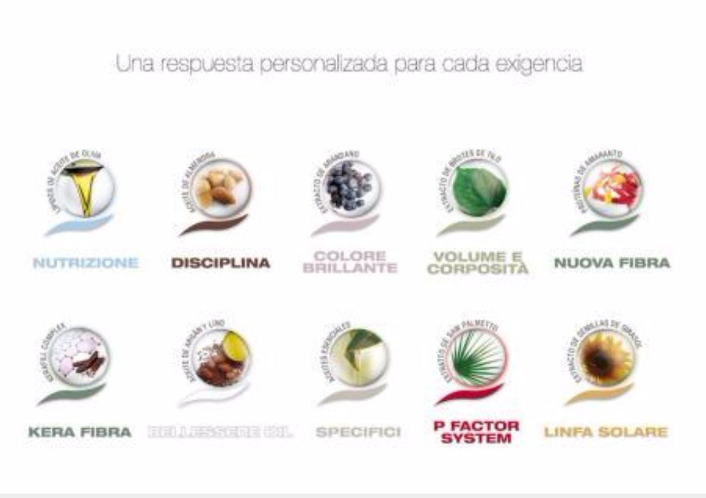 ACTYVA: Tratamientos y productos  de Maralca peluqueros