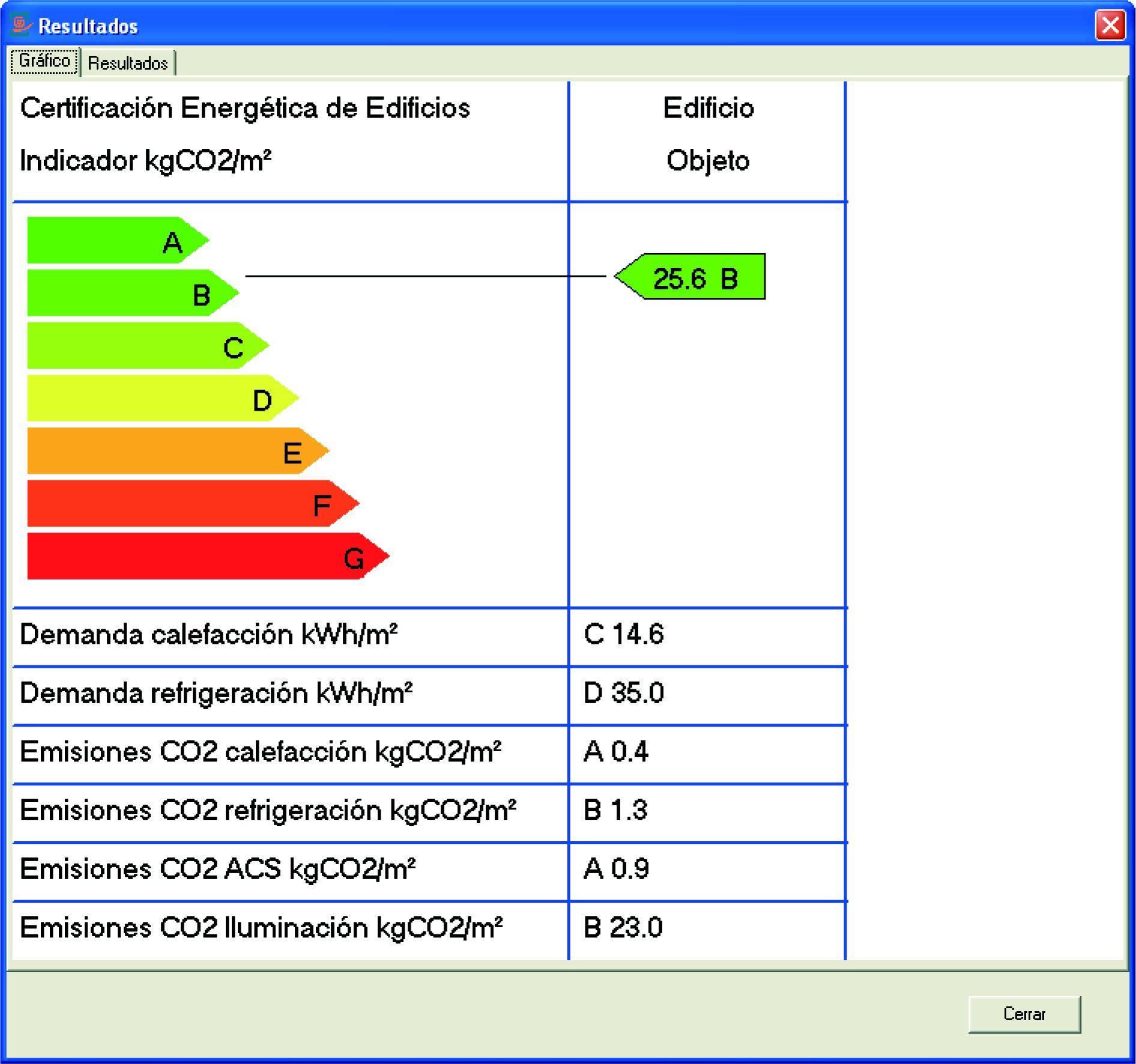 Eficiencia energética y proyectos BIM en Madrid