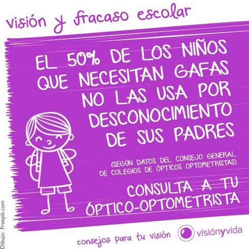 El 50% de niños que necesitan gafas no las usan por desconocimiento de sus padres