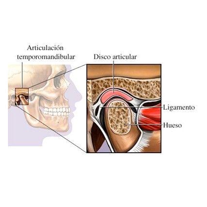 ATM: Servicios de Alser Dental