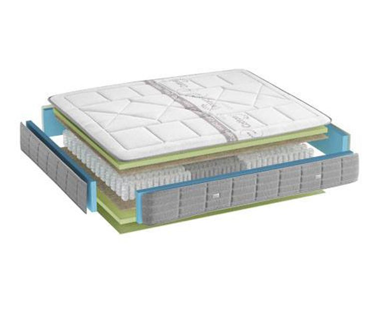 Ecological mattresses