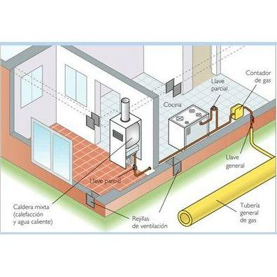 Instalaciones y reparaciones de gas: Servicios de Madifon Instalaciones S.L.U.