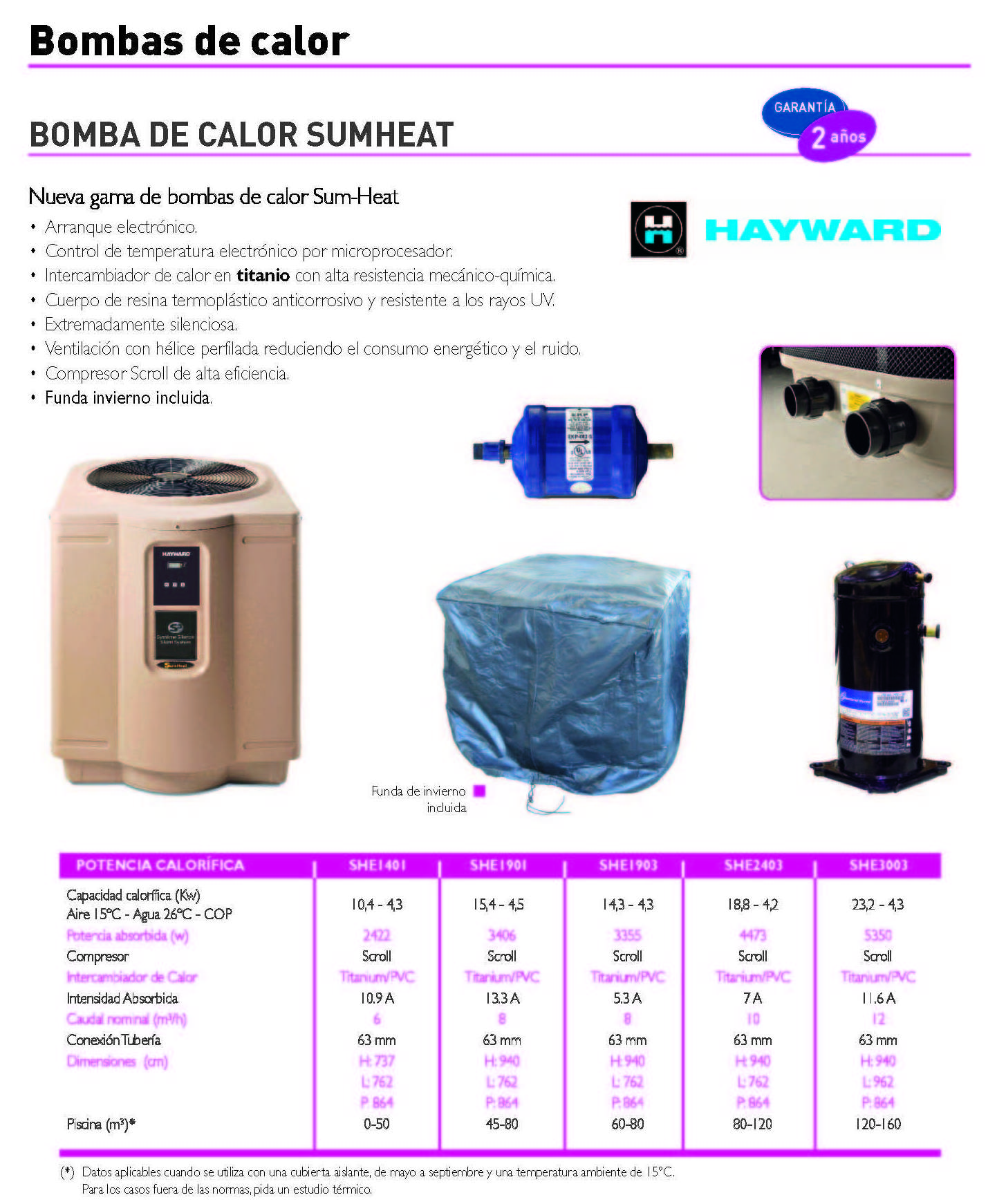 Bombas de calor: Catálogo de Hidromatic Rosell