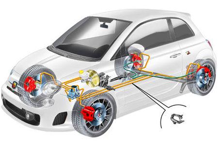 Sistema de frenos: Servicios de Turbo Centro