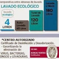 Sistema de lavado ecológico
