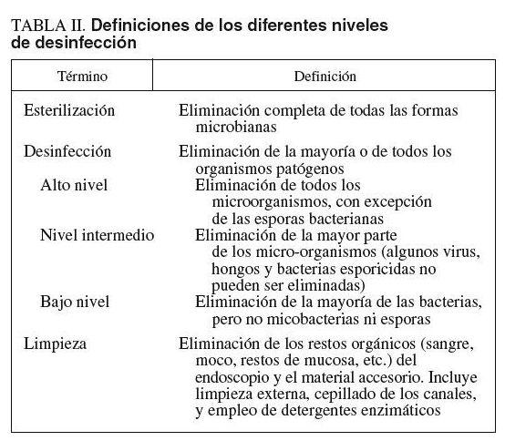 Desinfección de interiores: Servicios de Talleres LGA