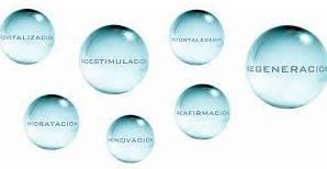 Plan Antiageing Multifuncional: Tratamientos y productos de Estética Avanzada Luisa Vich