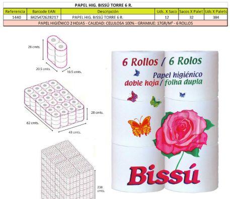 Foto 16 de Fabricación y distribución de artículos de limpieza en  | Elegi y Bissú